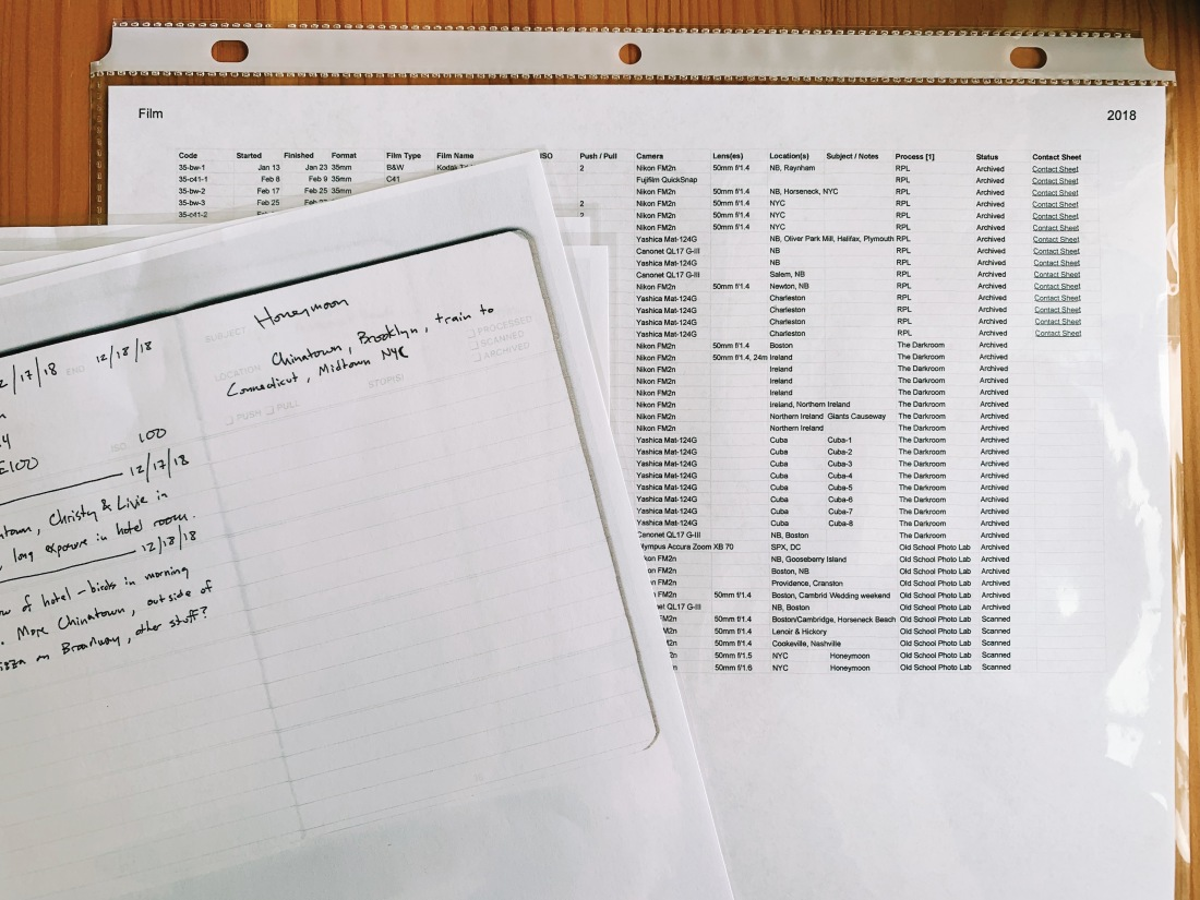 Printouts of a spreadsheet and notebook pages