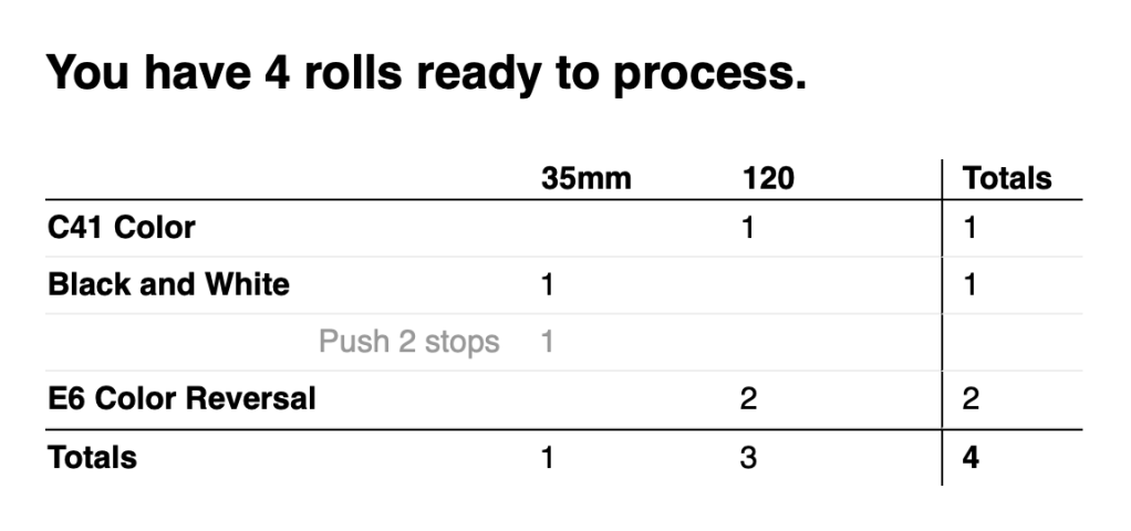 A table with information on different rolls of film that are ready to be developed.